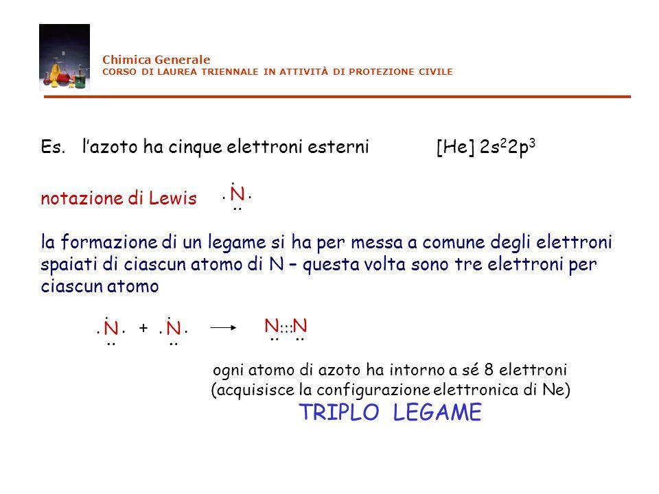 TRIPLO LEGAME Es. l'azoto ha cinque elettroni esterni [He] 2s22p3